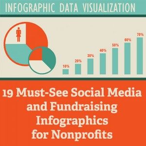 must see nonprofit infographics