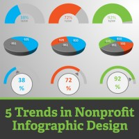 5 trends in nonprofit infographic design