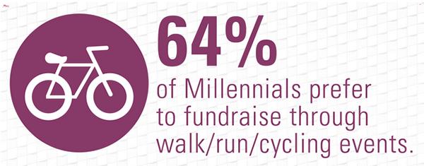 MCON-nonprofits-fundraising